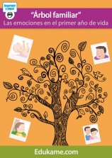 "Póster ""Árbol familiar"""