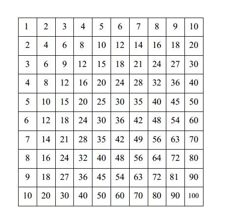 Juegos de matemáticas para niños | Edukame